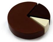 mary and matt chocolat