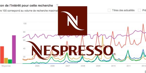 Nespresso et café : Le match