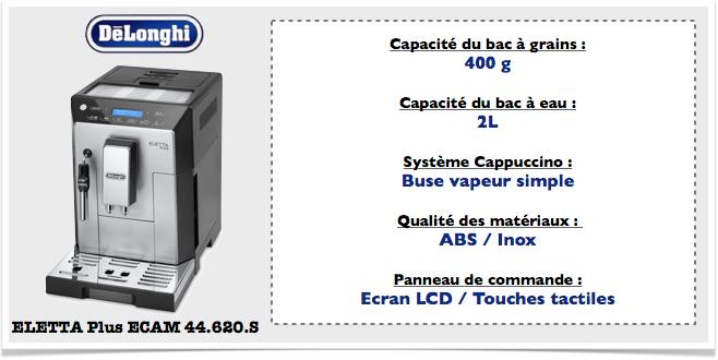eletta-plus-ecam-44-620-S