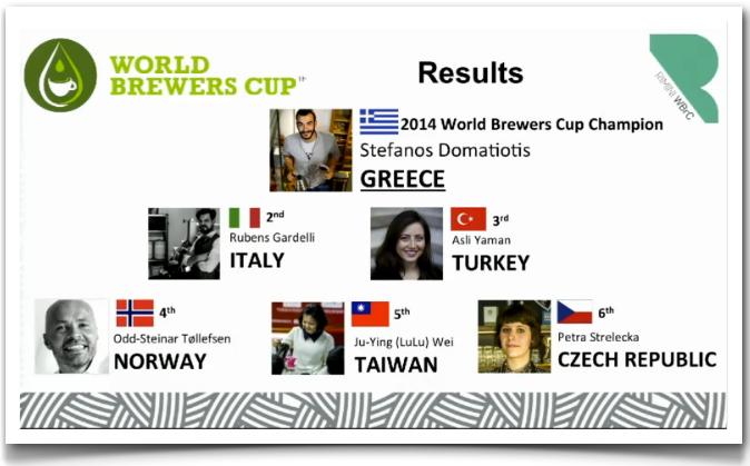 stefanos-domatiotis-champion-du-monde-brewers-cup