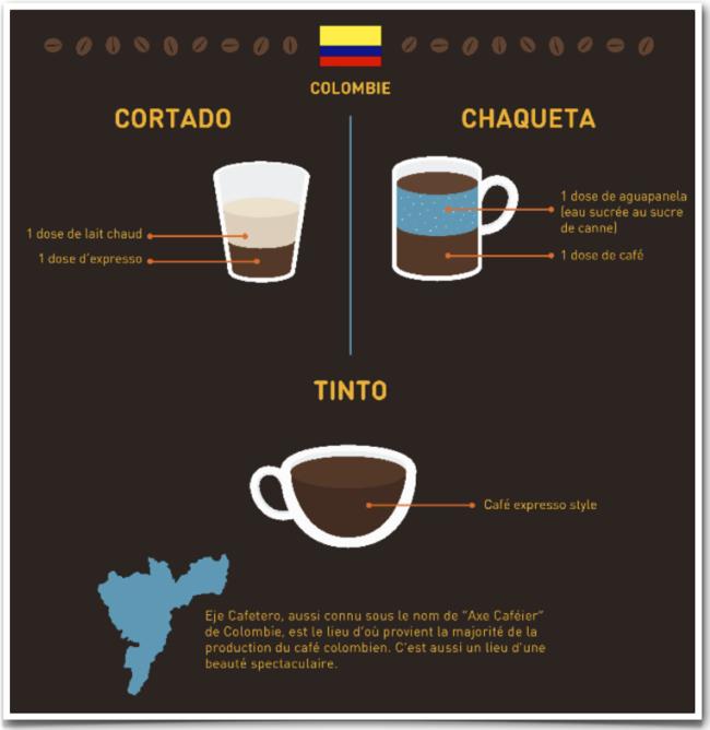 cafes-colombie