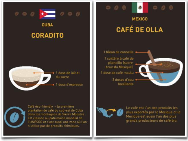 cafes-cuba-mexique