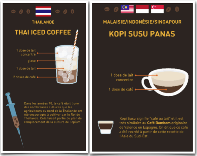 cafes-indonesie