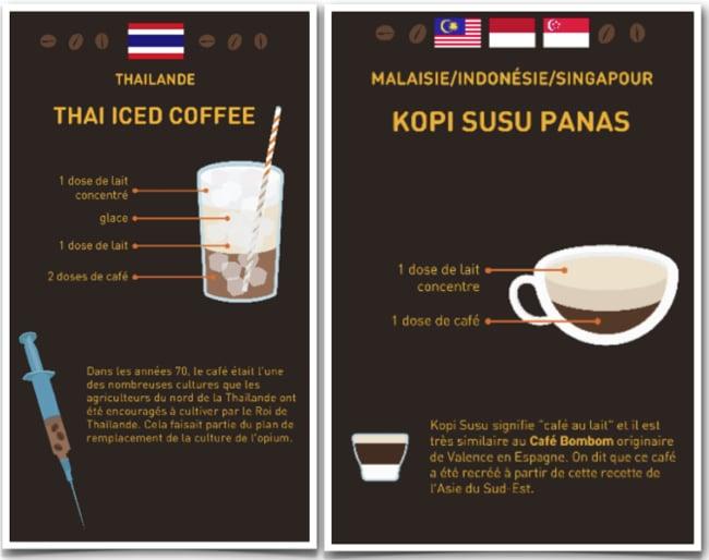 cafes-indonesie