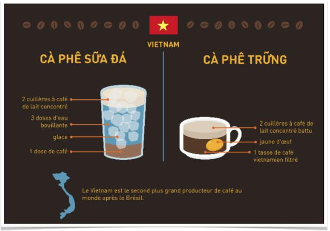 cafes-vietman