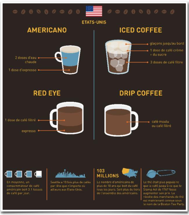 specialites-cafes-USA-1
