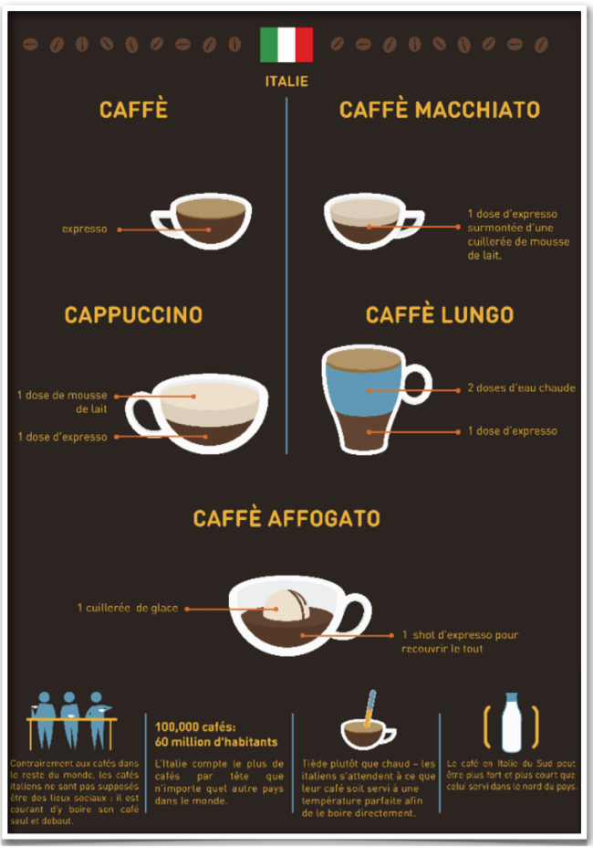 specialites-cafes-italie