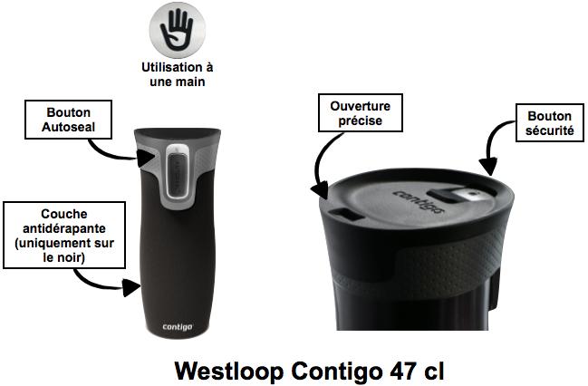 caracteristique-westloop-contigo-47cl