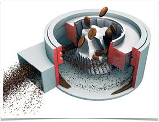 Broyage des grains de café