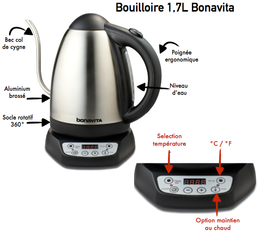 caractéristique bouilloire 1,7l bonavita