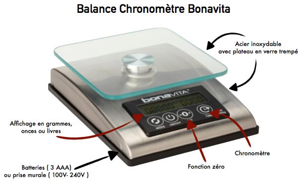 caracteristique-balance-bonavita2