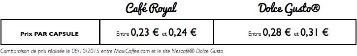 comparatif-prix-dosettes-dolcegusto-1