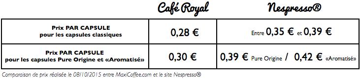 comparatif-prix-dosettes-nespresso-1