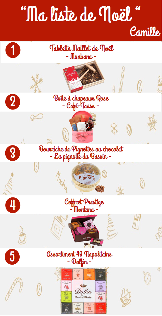 liste-noel-2015-coffret-chocolat