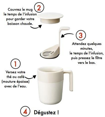 schema-mug-cafepress-kinto-2