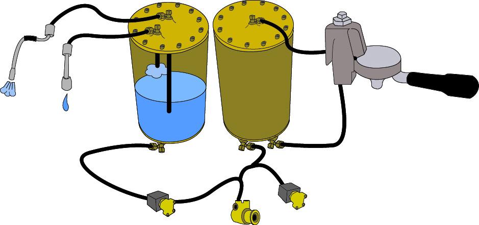 Schéma du système de chauffe double chaudière