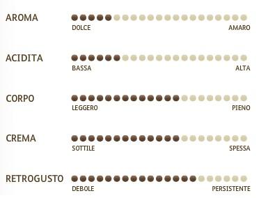 café moulu espresso macinato miscela d'oro