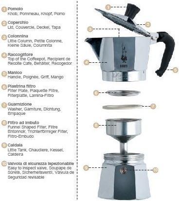 Allegra Coffee Machine