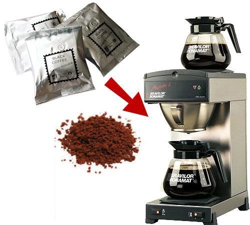 maxicoffee blog actualit s caf moulu pour cafeti re bravilor et cafeti re bunn. Black Bedroom Furniture Sets. Home Design Ideas