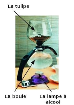 La cafetière Cona - Boule - Tulipe - Lampe à alcool