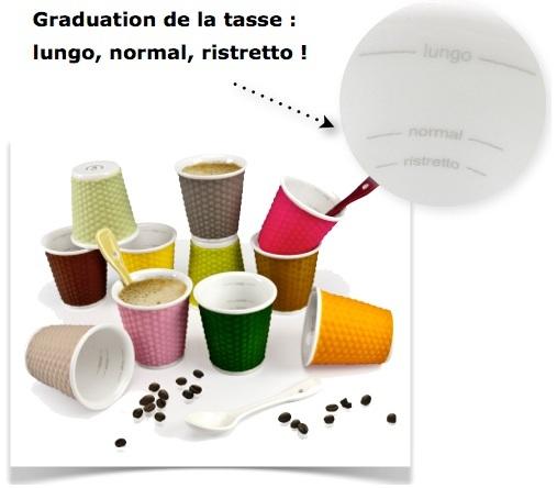 tasses à café modernes porcelaine les artistes