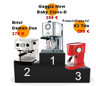 Maxicoffee blog actualit s test machine caf expresso n 2 la plus sim - Machine cafe expresso ...