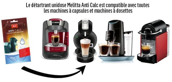 détartrant liquide pour machine à capsules et machine à dosettes