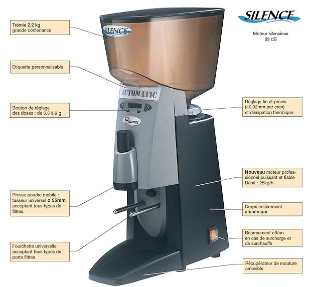 moulin caf expresso automatique silencieux n 55 santos. Black Bedroom Furniture Sets. Home Design Ideas