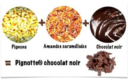 pignottes au chocolat noir spécialité arcachon