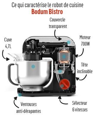 Kit robot de cuisine bodum bistro 11381 913 blanc hachoir r peuse - Robot de cuisine qui cuit ...