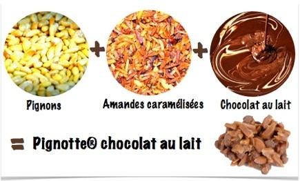 pignottes au chocolat spécialité arcachon