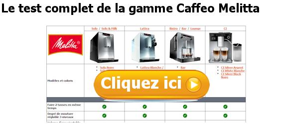 Melitta caffeo quelle caffeo acheter - Quelle machine a cafe automatique choisir ...