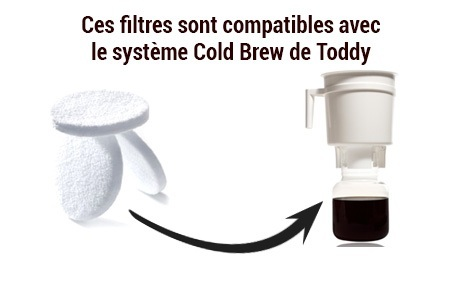 filtre permanent toddy